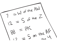 Sheet of paper with series of letters and numbers as seen in fun team puzzle, Alphabet Equations such as 12 S of the Z