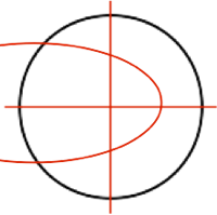 Circle with three lines Solution 2