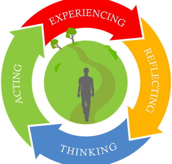 KELP - self-reflection tool by IFEL