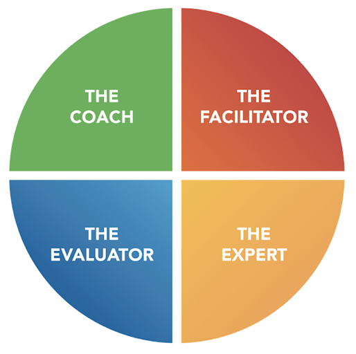 Kolb Educator Role Profile